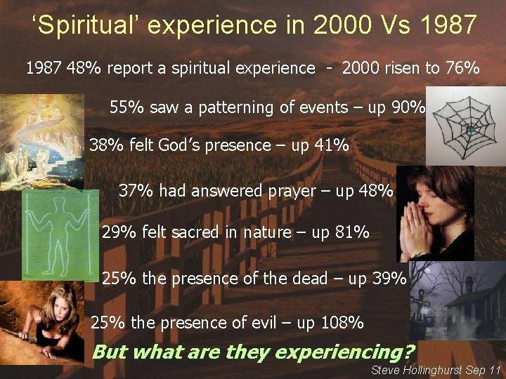 'Spiritual' experience in 2000 Vs 1987 48% report a spiritual experience - 2000 risen
