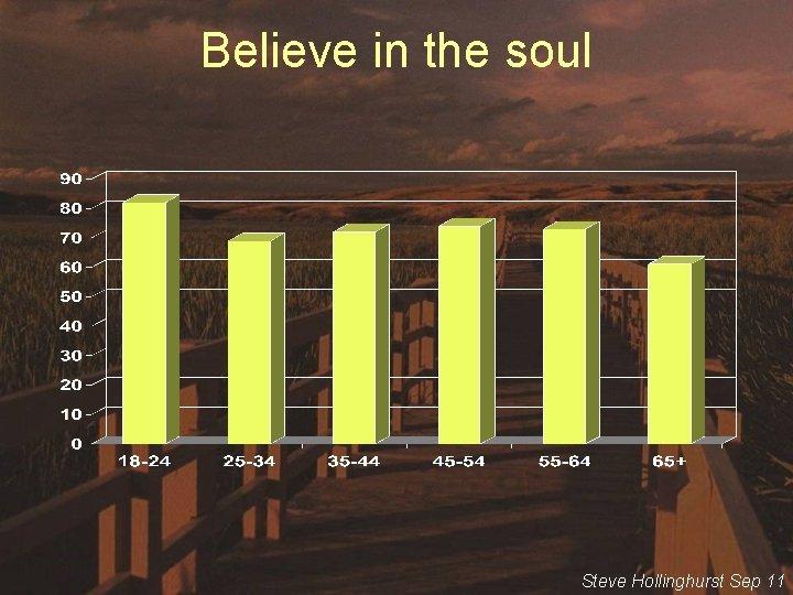 Believe in the soul Steve Hollinghurst Sep 11