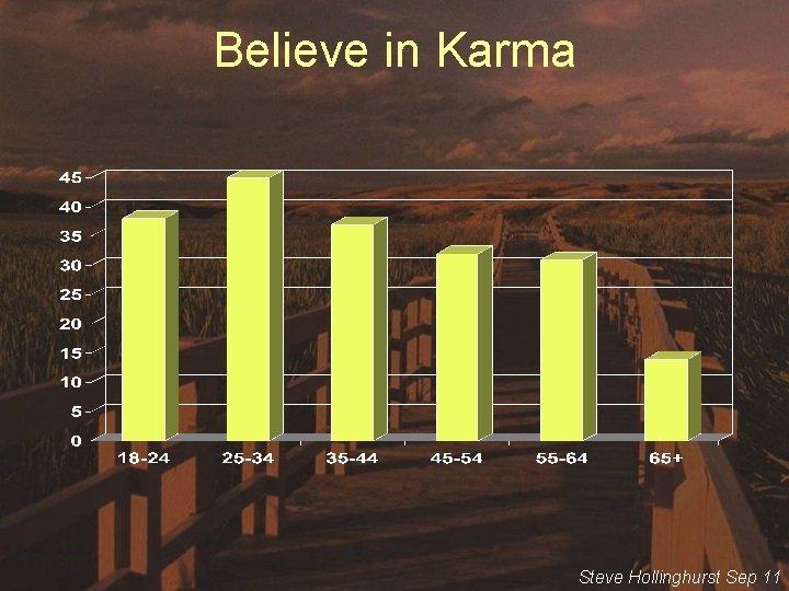 Believe in Karma Steve Hollinghurst Sep 11