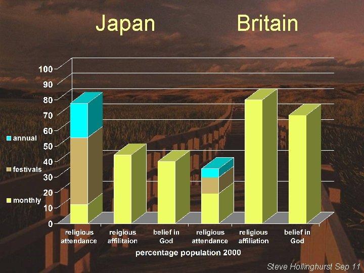 Japan Britain Steve Hollinghurst Sep 11