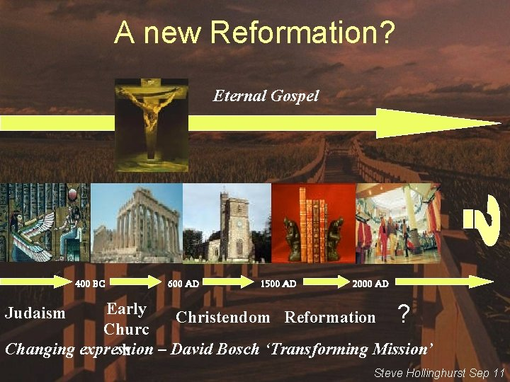A new Reformation? Eternal Gospel 400 BC 600 AD 1500 AD 2000 AD Early