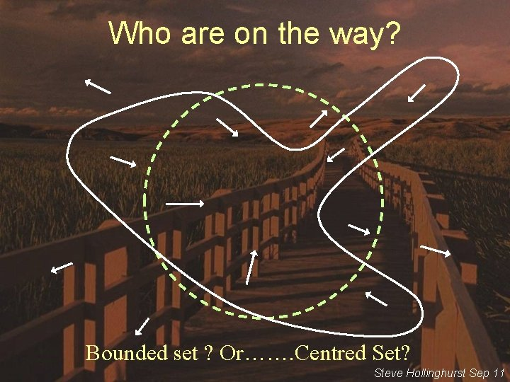Who are on the way? Bounded set ? Or……. Centred Set? Steve Hollinghurst Sep