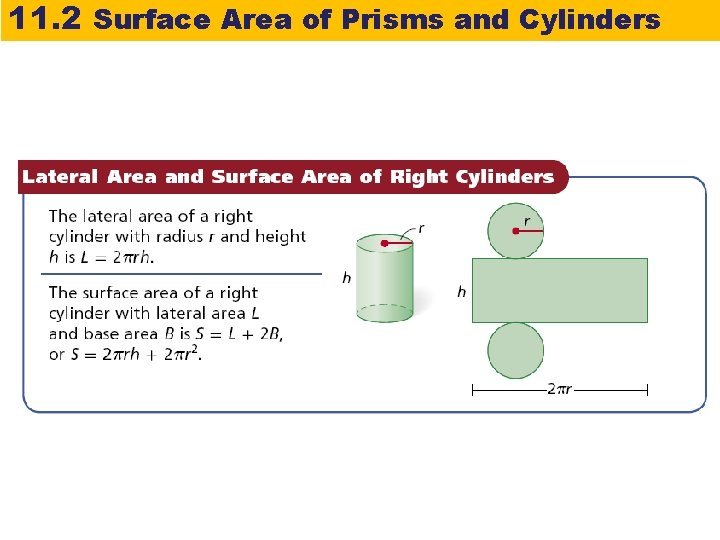 11. 2 Surface Area of Prisms and Cylinders