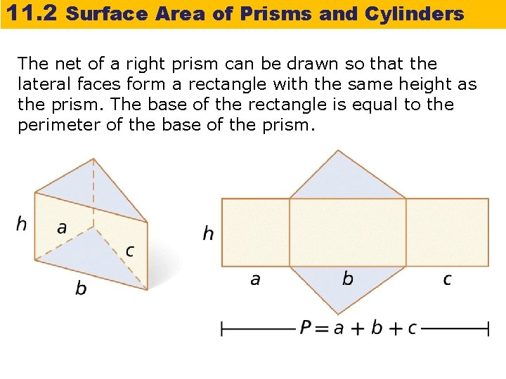 11. 2 Surface Area of Prisms and Cylinders The net of a right prism