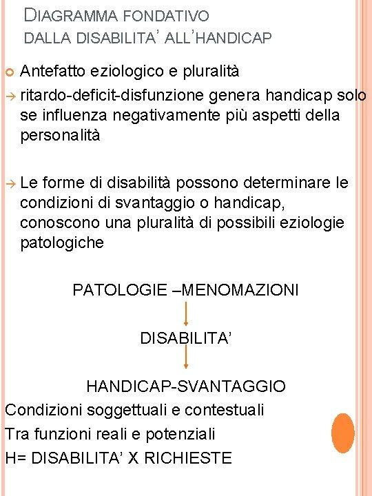 DIAGRAMMA FONDATIVO DALLA DISABILITA' ALL'HANDICAP Antefatto eziologico e pluralità ritardo-deficit-disfunzione genera handicap solo se