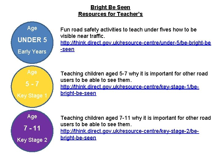 Bright Be Seen Resources for Teacher's Age UNDER 5 Early Years Age 5 -7