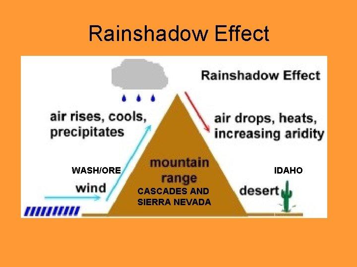 Rainshadow Effect WASH/ORE IDAHO CASCADES AND SIERRA NEVADA