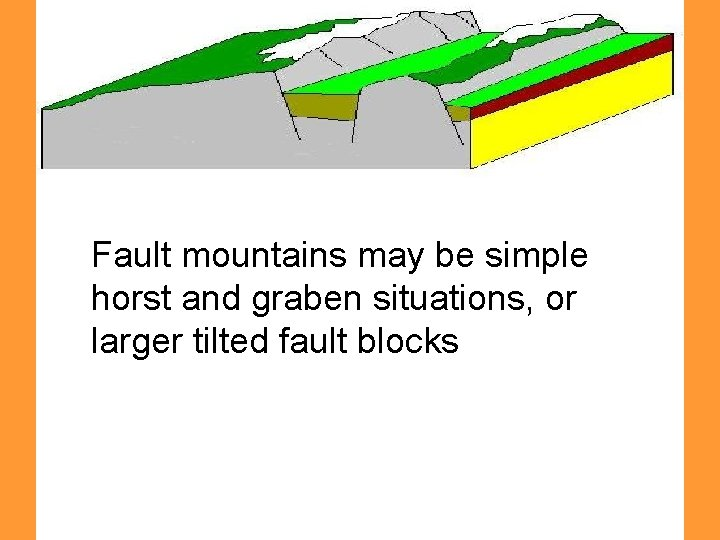 Fault mountains may be simple horst and graben situations, or larger tilted fault blocks
