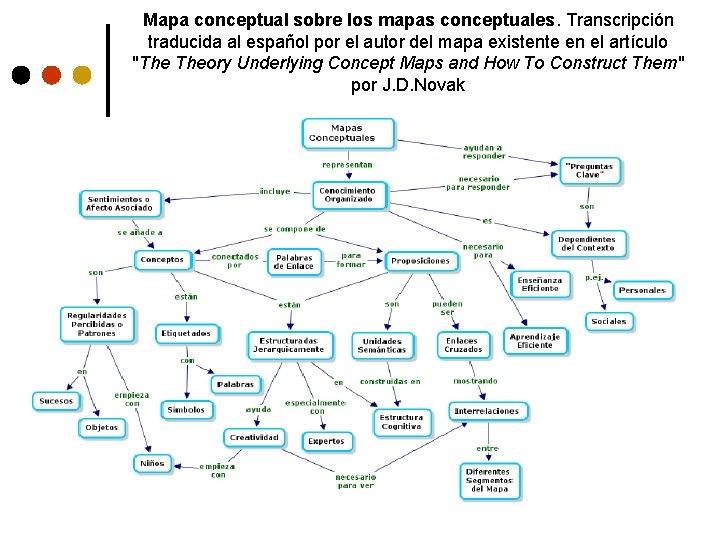Mapa conceptual sobre los mapas conceptuales. Transcripción traducida al español por el autor del