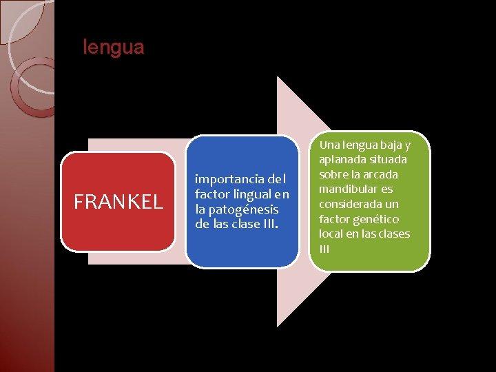 lengua FRANKEL importancia del factor lingual en la patogénesis de las clase III. Una