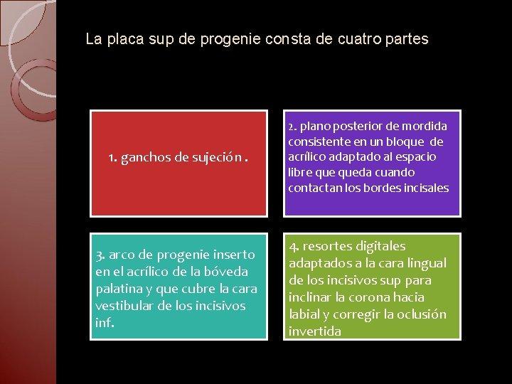 La placa sup de progenie consta de cuatro partes 1. ganchos de sujeción. 2.