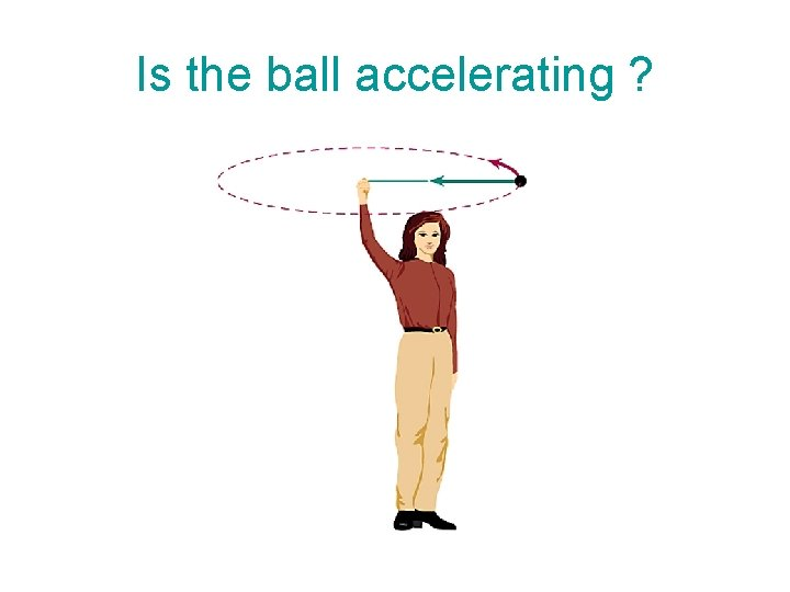 Is the ball accelerating ?