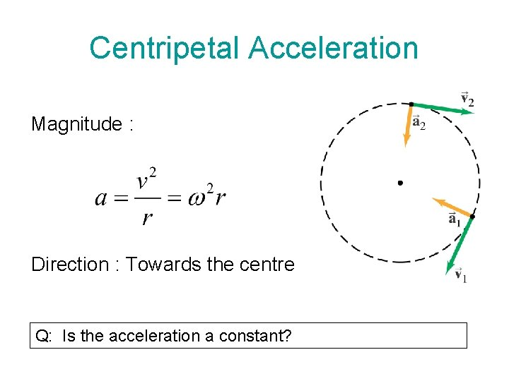 Centripetal Acceleration Magnitude : Direction : Towards the centre Q: Is the acceleration a