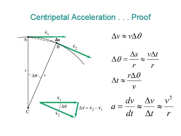 Centripetal Acceleration. . . Proof s