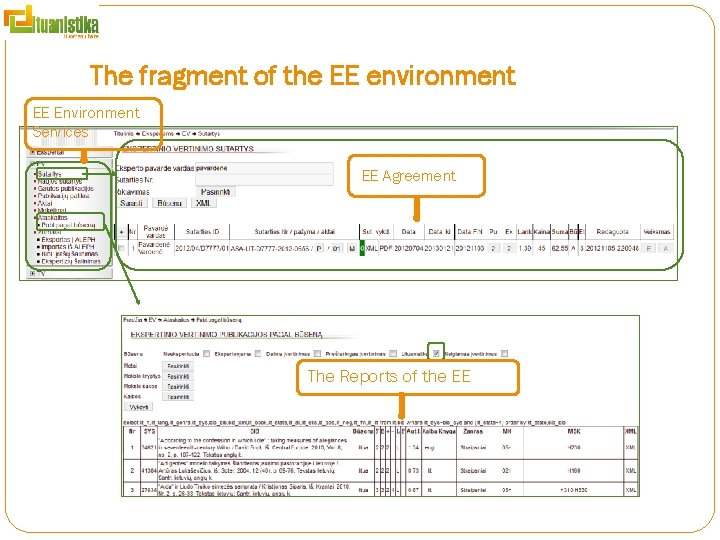 The fragment of the EE environment EE Environment Services EE Agreement The Reports of