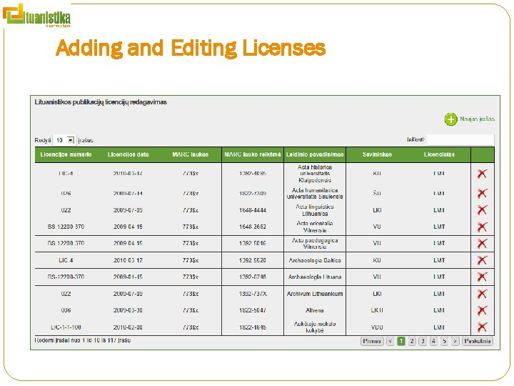 Adding and Editing Licenses