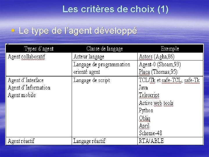 Les critères de choix (1) § Le type de l'agent développé