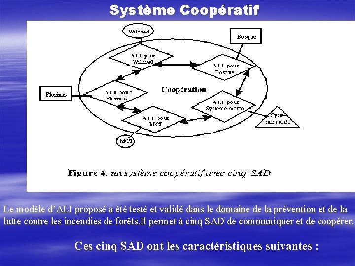 Système Coopératif Le modèle d'ALI proposé a été testé et validé dans le domaine