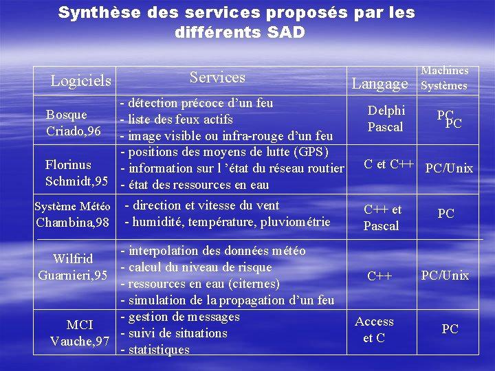 Synthèse des services proposés par les différents SAD Logiciels Services - détection précoce d'un