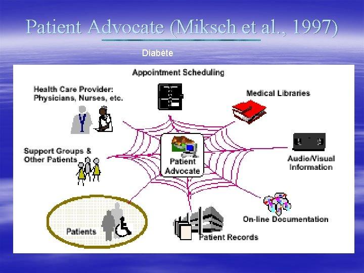 Patient Advocate (Miksch et al. , 1997) Diabète