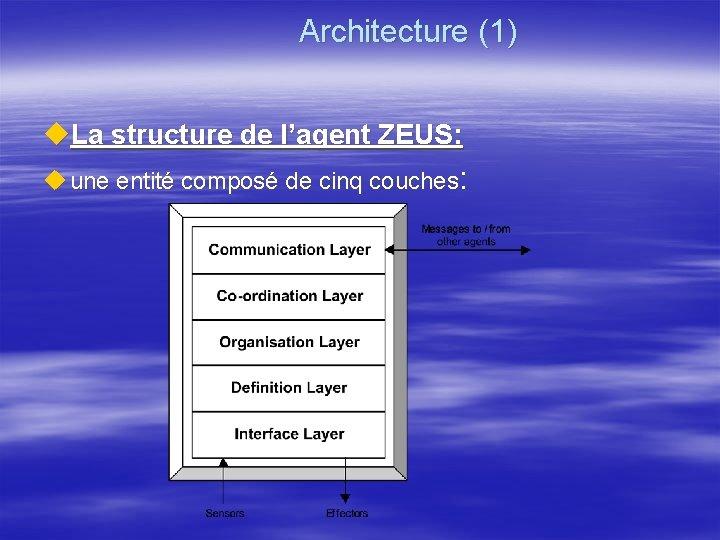 Architecture (1) u. La structure de l'agent ZEUS: u une entité composé de cinq