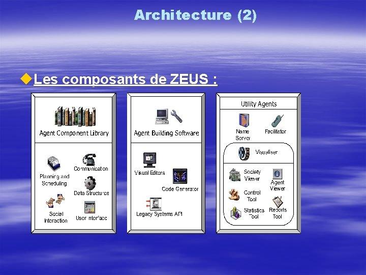 Architecture (2) u. Les composants de ZEUS :