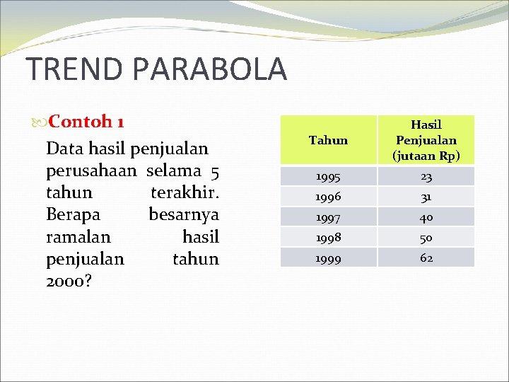 TREND PARABOLA Contoh 1 Data hasil penjualan perusahaan selama 5 tahun terakhir. Berapa besarnya
