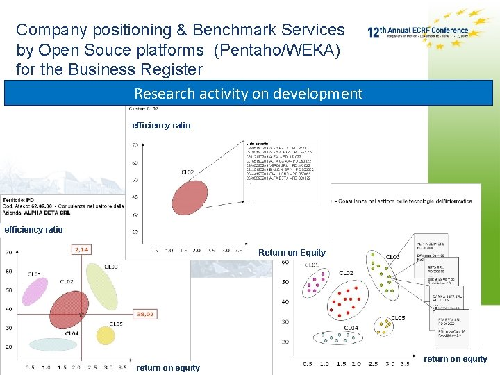 Company positioning & Benchmark Services by Open Souce platforms (Pentaho/WEKA) for the Business Register