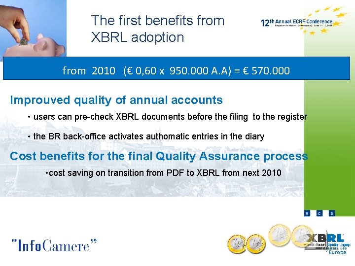 The first benefits from XBRL adoption from costs 2010 reduction (€ 0, 60 for