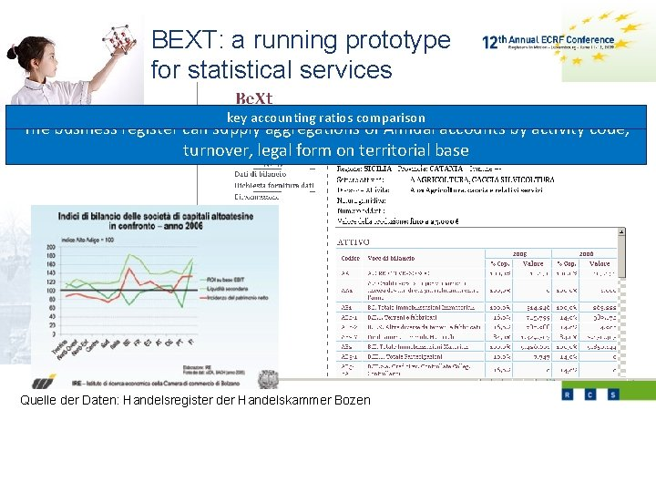 BEXT: a running prototype for statistical services key accounting ratios comparison The business register
