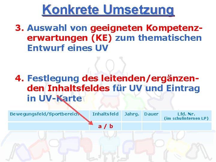 Konkrete Umsetzung 3. Auswahl von geeigneten Kompetenzerwartungen (KE) zum thematischen Entwurf eines UV 4.