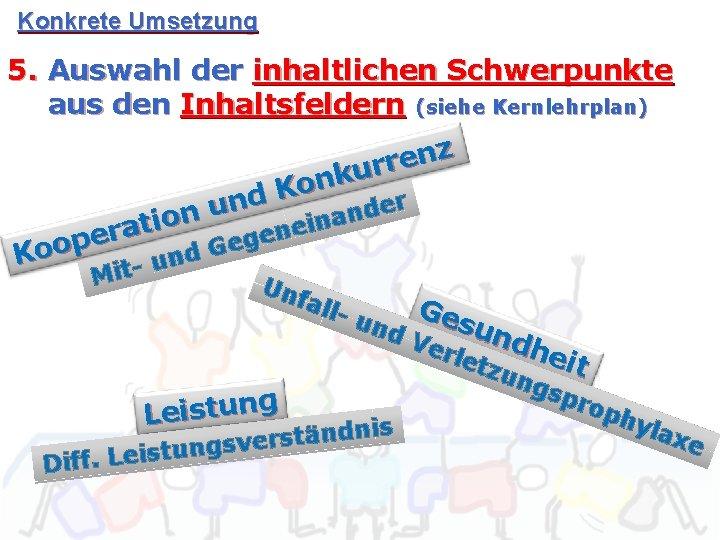 Konkrete Umsetzung 5. Auswahl der inhaltlichen Schwerpunkte aus den Inhaltsfeldern (siehe Kernlehrplan) z n