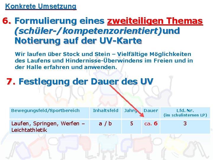 Konkrete Umsetzung 6. Formulierung eines zweiteiligen Themas (schüler-/kompetenzorientiert)und Notierung auf der UV-Karte Wir laufen