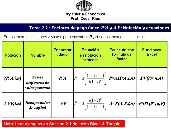 Ingeniería Económica Prof. César Ríos Tema 2. 2 : Factores de pago único P/A