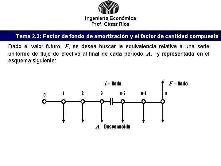 Ingeniería Económica Prof. César Ríos Tema 2. 3: Factor de fondo de amortización y