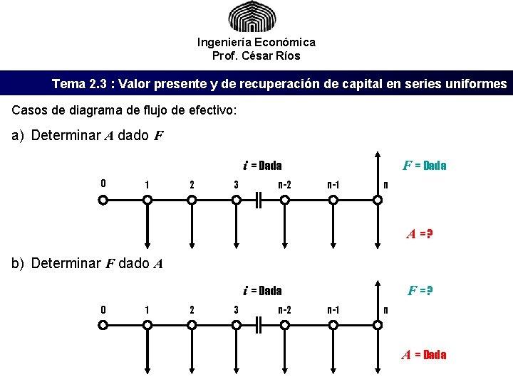 Ingeniería Económica Prof. César Ríos Tema 2. 3 : Valor presente y de recuperación