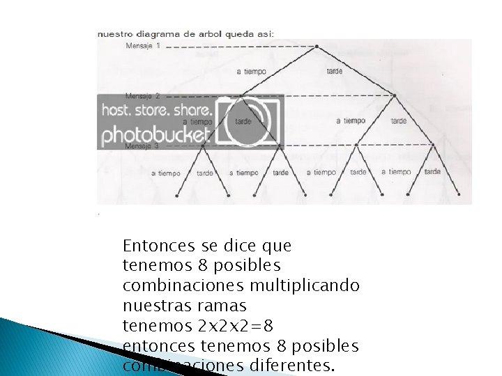 Entonces se dice que tenemos 8 posibles combinaciones multiplicando nuestras ramas tenemos 2 x