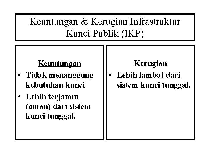 Keuntungan & Kerugian Infrastruktur Kunci Publik (IKP) Keuntungan • Tidak menanggung kebutuhan kunci •