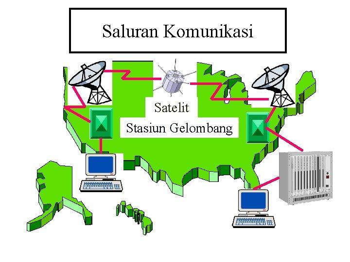 Saluran Komunikasi Satelit Stasiun Gelombang