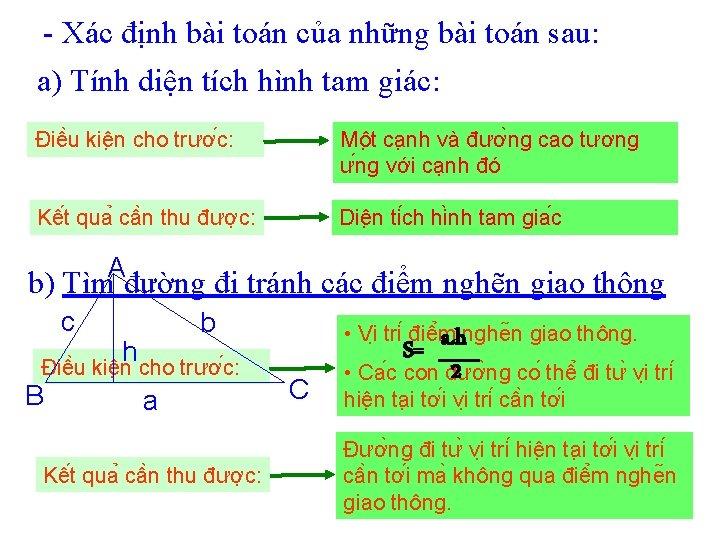 - Xác định bài toán của những bài toán sau: a) Tính diện tích
