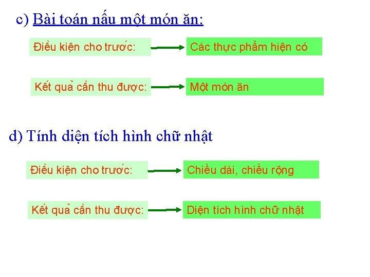c) Bài toán nấu một món ăn: Điê u kiê n cho trươ c: