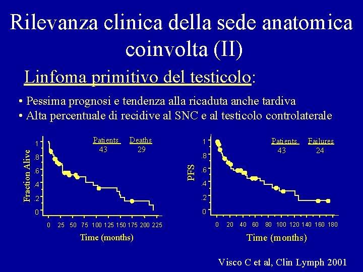 Rilevanza clinica della sede anatomica coinvolta (II) Linfoma primitivo del testicolo: • Pessima prognosi