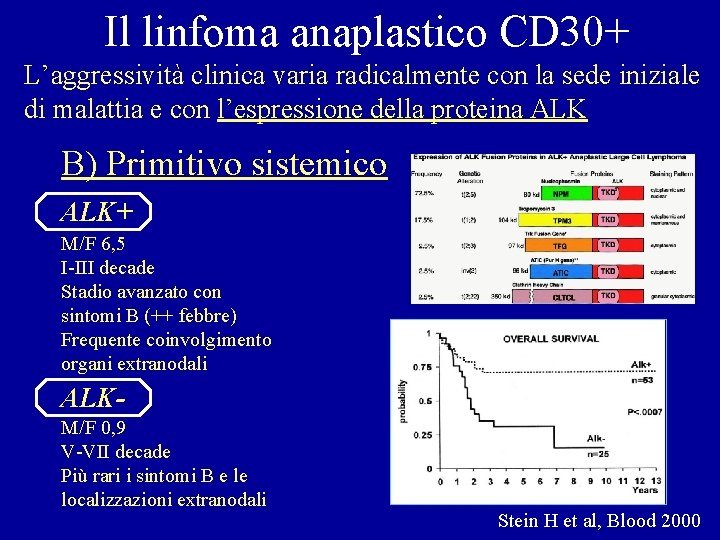 Il linfoma anaplastico CD 30+ L'aggressività clinica varia radicalmente con la sede iniziale di