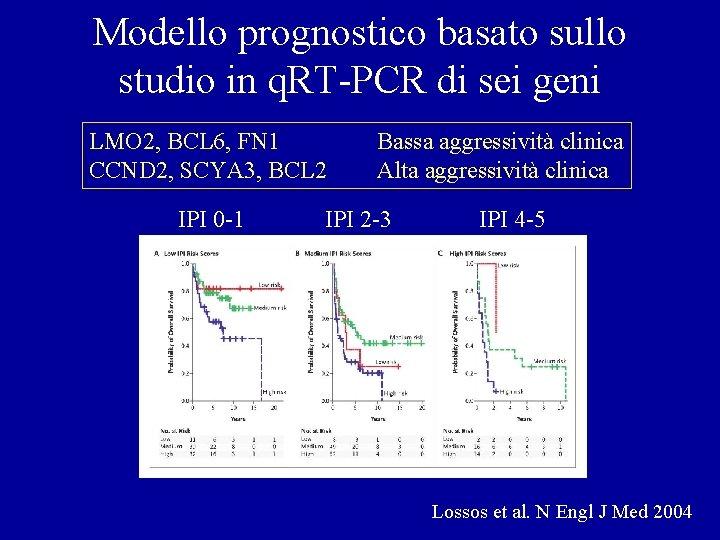 Modello prognostico basato sullo studio in q. RT-PCR di sei geni LMO 2, BCL