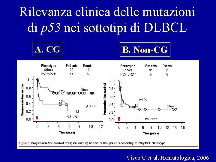 Rilevanza clinica delle mutazioni di p 53 nei sottotipi di DLBCL A. CG B.