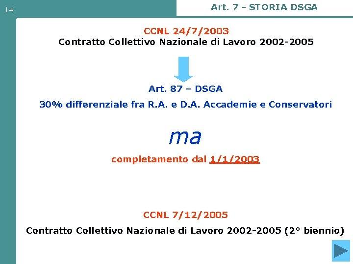 Art. 7 - STORIA DSGA 14 CCNL 24/7/2003 Contratto Collettivo Nazionale di Lavoro 2002