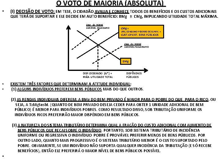 O VOTO DE MAIORIA (ABSOLUTA) • (I) DECISÃO DE VOTO: EM TESE, O CIDADÃO