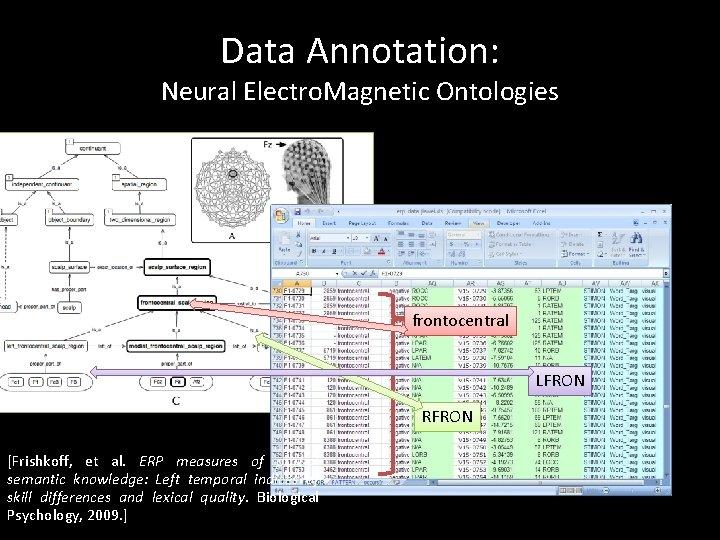 Data Annotation: Neural Electro. Magnetic Ontologies frontocentral LFRON RFRON [Frishkoff, et al. ERP measures