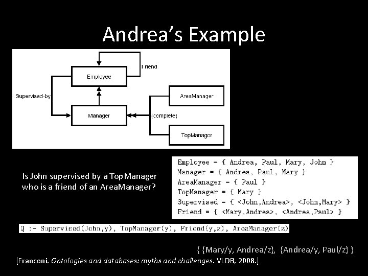 Andrea's Example Is John supervised by a Top. Manager who is a friend of