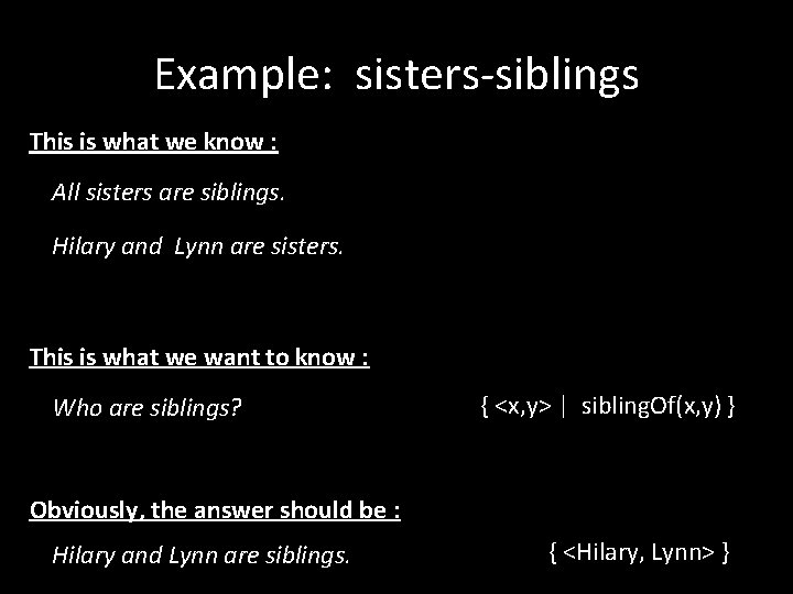 Example: sisters-siblings This is what we know : All sisters are siblings. Hilary and